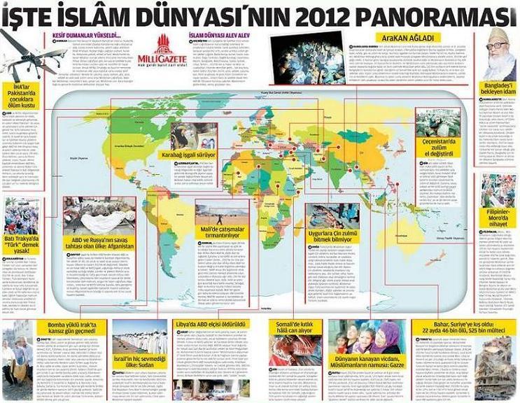 islamdunyasi-2012-2-1